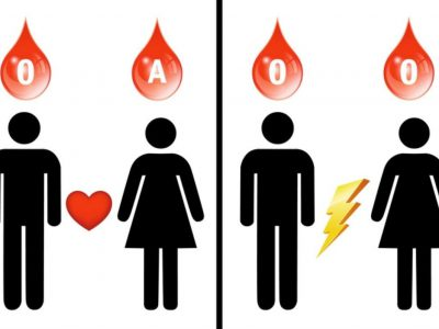 ۲۰ حقیقت جالب درباره گروههای خونی که نمیدانستید