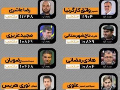 نتایج نهایی انتخابات شورای شهر رشت مشخص شد+ میزان آرا