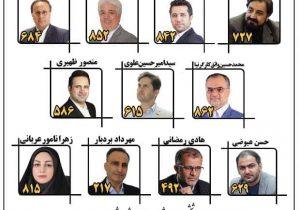 لیست ۱۱ نفره مجمع آذریهای گیلان برای انتخابات شورای شهر رشت+ اسامی